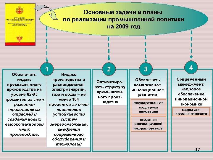 Основные задачи и планы по реализации промышленной политики на 2009 год 1 Обеспечить Индекс
