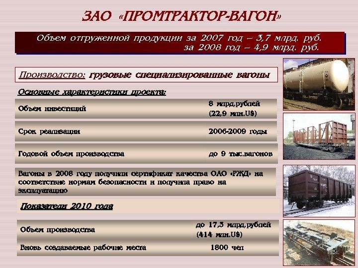 ЗАО «ПРОМТРАКТОР-ВАГОН» Объем отгруженной продукции за 2007 год – 3, 7 млрд. руб. за