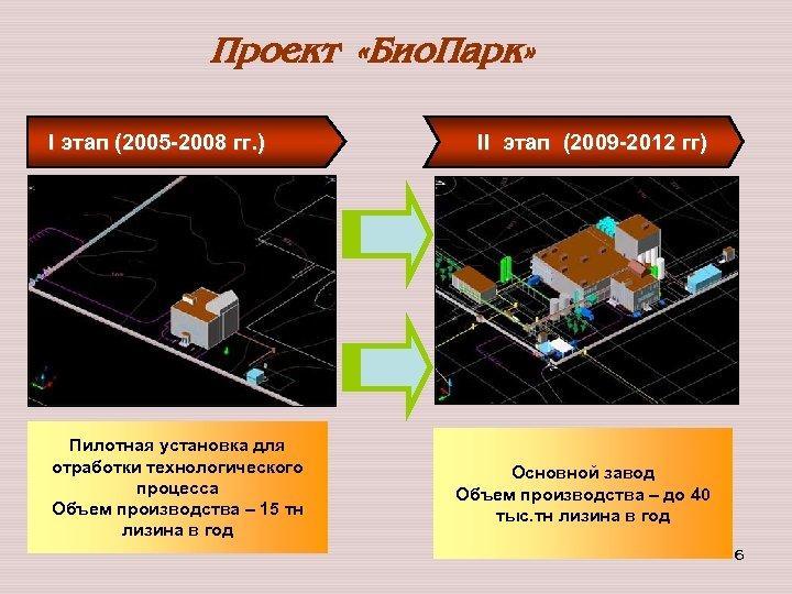 Проект «Био. Парк» I этап (2005 -2008 гг. ) Пилотная установка для отработки технологического