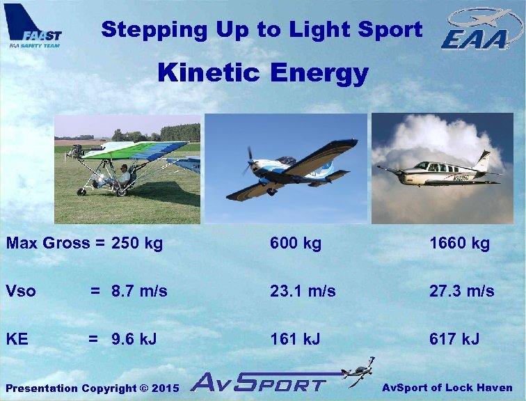 Stepping Up to Light Sport Kinetic Energy Max Gross = 250 kg 600 kg