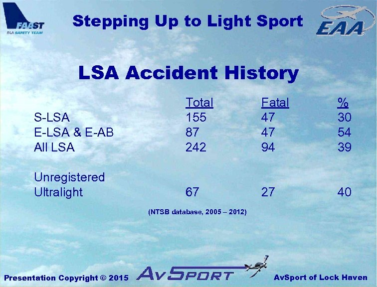 Stepping Up to Light Sport LSA Accident History S-LSA E-LSA & E-AB All LSA