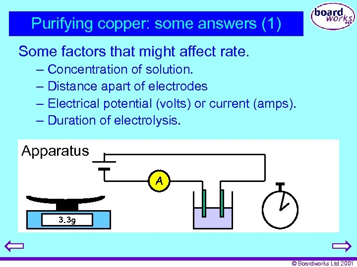 Purifying copper: some answers (1) Some factors that might affect rate. – Concentration of