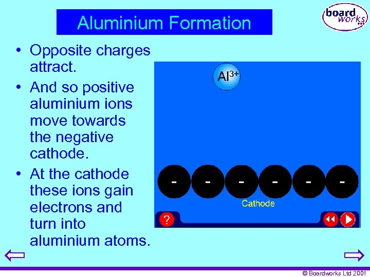 Aluminium Formation • Opposite charges attract. • And so positive aluminium ions move towards