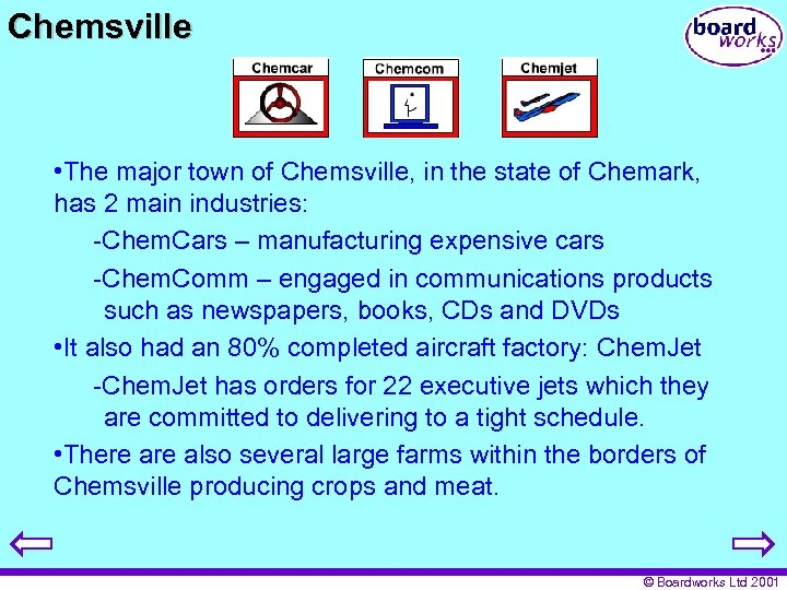 Chemsville • The major town of Chemsville, in the state of Chemark, has 2