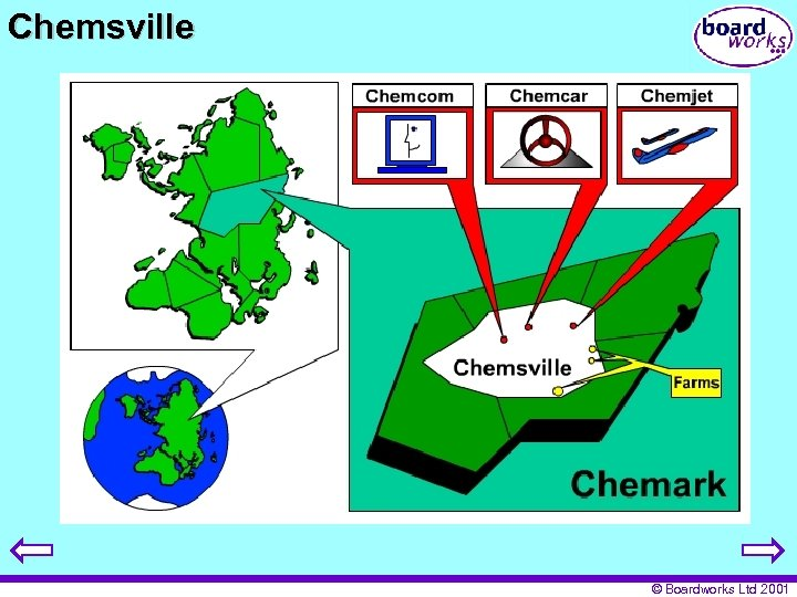 Chemsville © Boardworks Ltd 2001