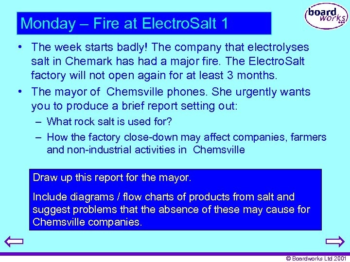 Monday – Fire at Electro. Salt 1 • The week starts badly! The company