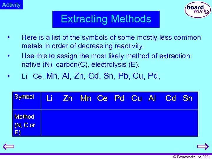 Activity Extracting Methods • • • Here is a list of the symbols of
