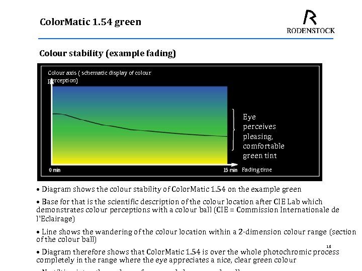 Color. Matic 1. 54 green Colour stability (example fading) Colour axis ( schematic display
