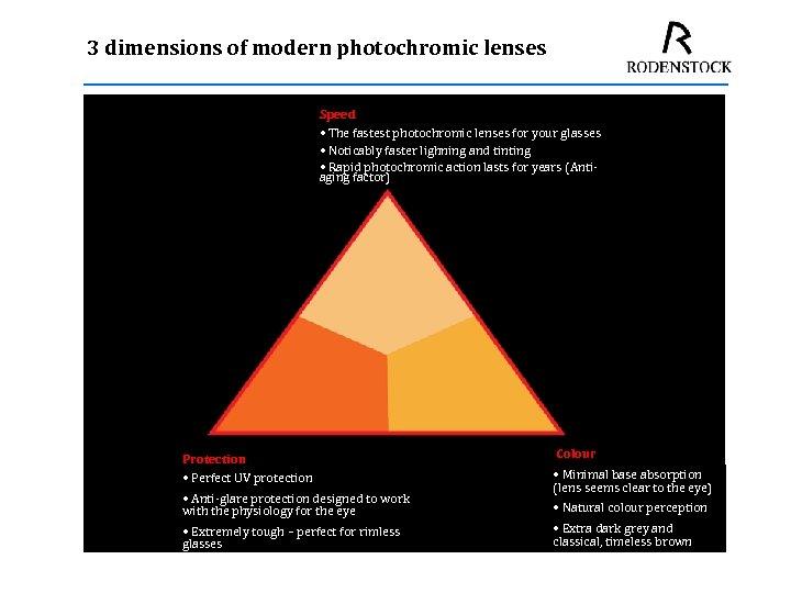 3 dimensions of modern photochromic lenses Speed • The fastest photochromic lenses for your