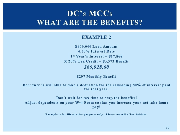 DC' S MCC S WHAT ARE THE BENEFITS? EXAMPLE 2 $400, 000 Loan Amount