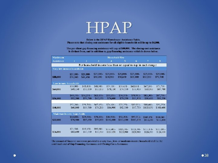 HPAP 38