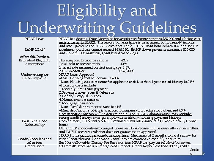 Eligibility and Underwriting Guidelines HPAP Loan HPAP is a Second Trust Mortgage for acquisition