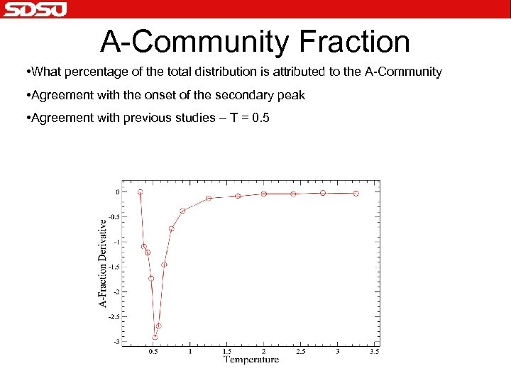A-Community Fraction • What percentage of the total distribution is attributed to the A-Community