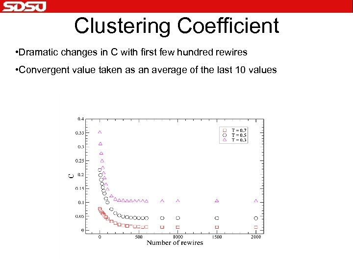 Clustering Coefficient • Dramatic changes in C with first few hundred rewires • Convergent