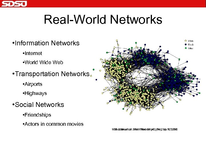 Real-World Networks • Information Networks • Internet • World Wide Web • Transportation Networks