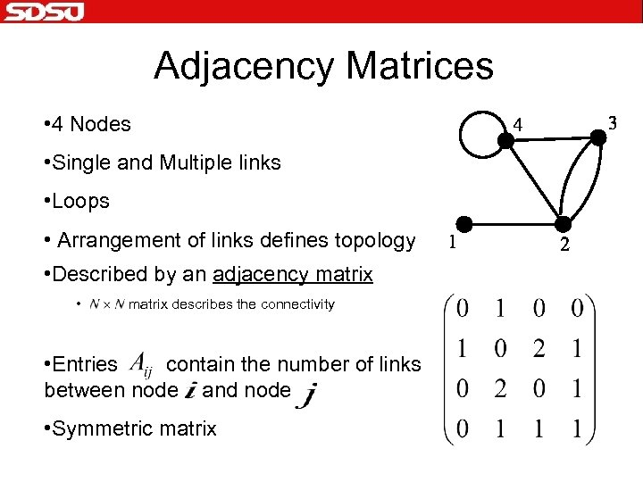 Adjacency Matrices • 4 Nodes • Single and Multiple links • Loops • Arrangement