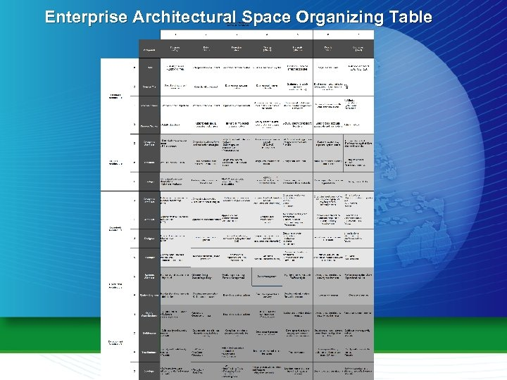 Enterprise Architectural Space Organizing Table