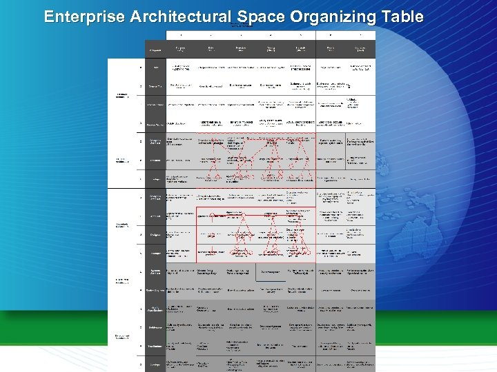 Enterprise Architectural Space Organizing Table
