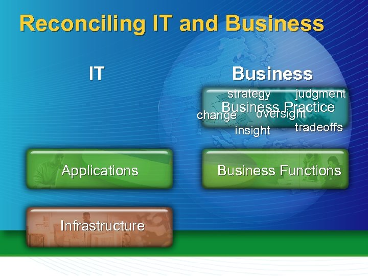 Reconciling IT and Business IT Business strategy judgment insight tradeoffs Business Practice oversight change