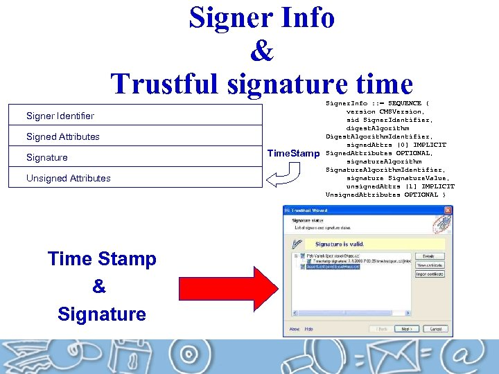 Signer Info & Trustful signature time Signer Identifier Signed Attributes Signature Unsigned Attributes Time