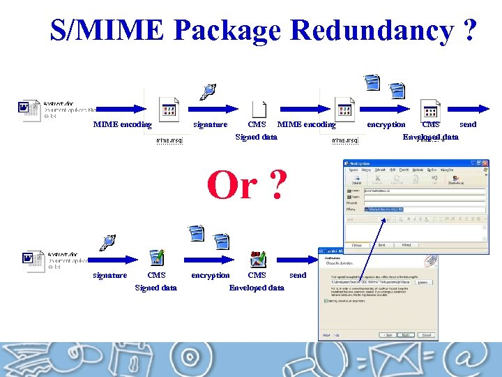S/MIME Package Redundancy ? MIME encoding signature CMS MIME encoding Signed data Or ?