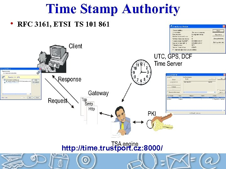Time Stamp Authority • RFC 3161, ETSI TS 101 861 http: //time. trustport. cz: