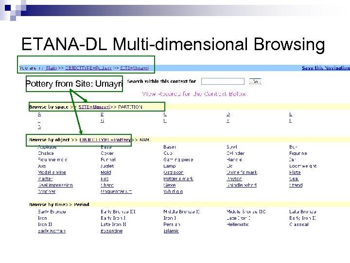 ETANA-DL Multi-dimensional Browsing Pottery from Site: Umayri
