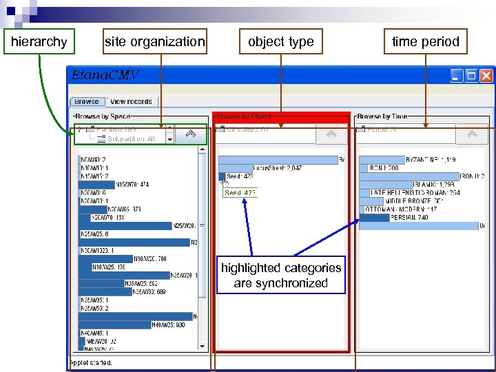hierarchy site organization object type highlighted categories are synchronized time period