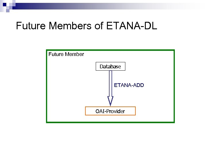 Future Members of ETANA-DL Future Member Database ETANA-ADD OAI-Provider