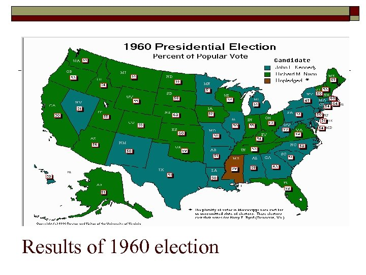 Results of 1960 election