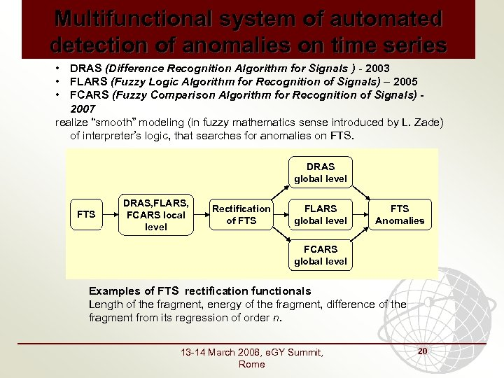 Multifunctional system of automated detection of anomalies on time series • DRAS (Difference Recognition