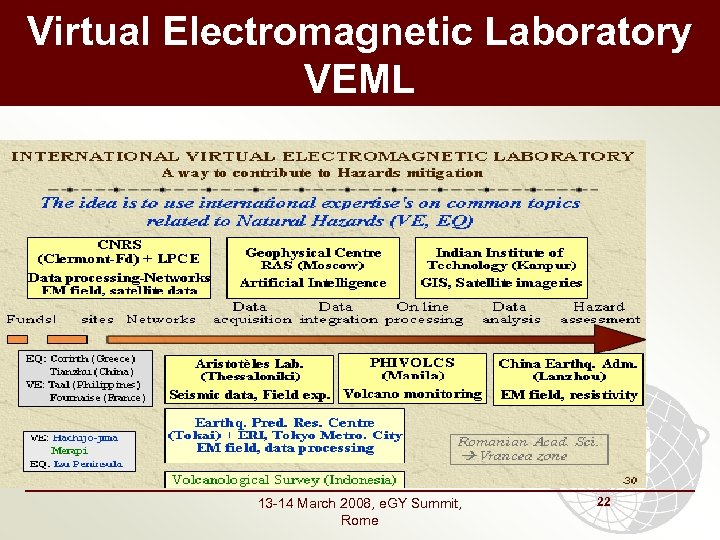 Virtual Electromagnetic Laboratory VEML 13 -14 March 2008, e. GY Summit, Rome 22