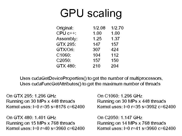 GPU scaling Original: CPU c++: Assembly: GTX 295: GTX/Ori: C 1060: C 2050: GTX