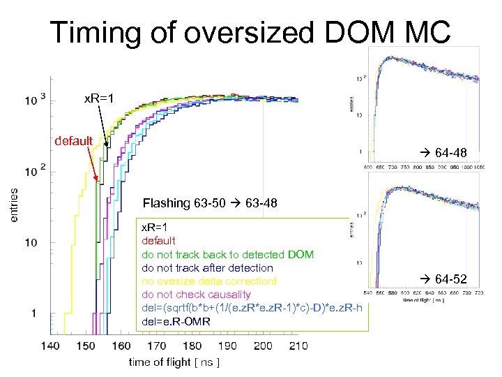 Timing of oversized DOM MC x. R=1 default 64 -48 Flashing 63 -50 63
