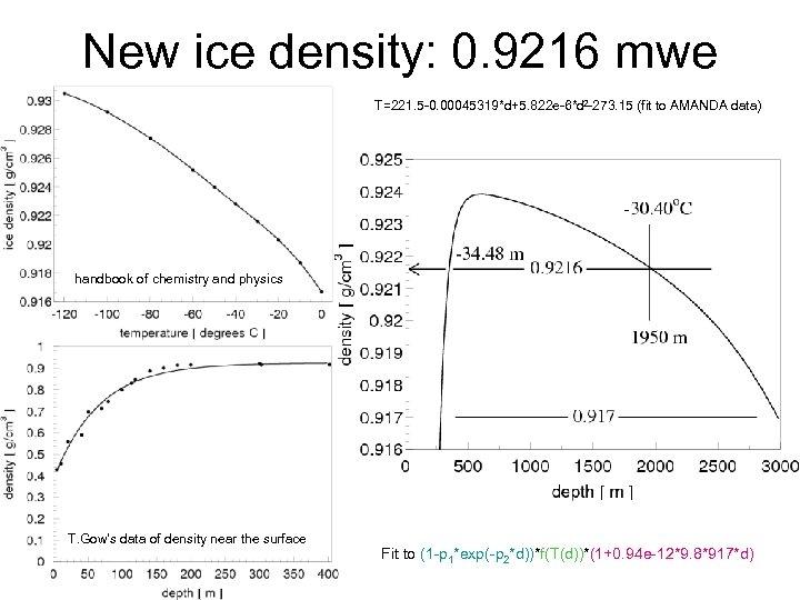 New ice density: 0. 9216 mwe T=221. 5 -0. 00045319*d+5. 822 e-6*d 2 -273.