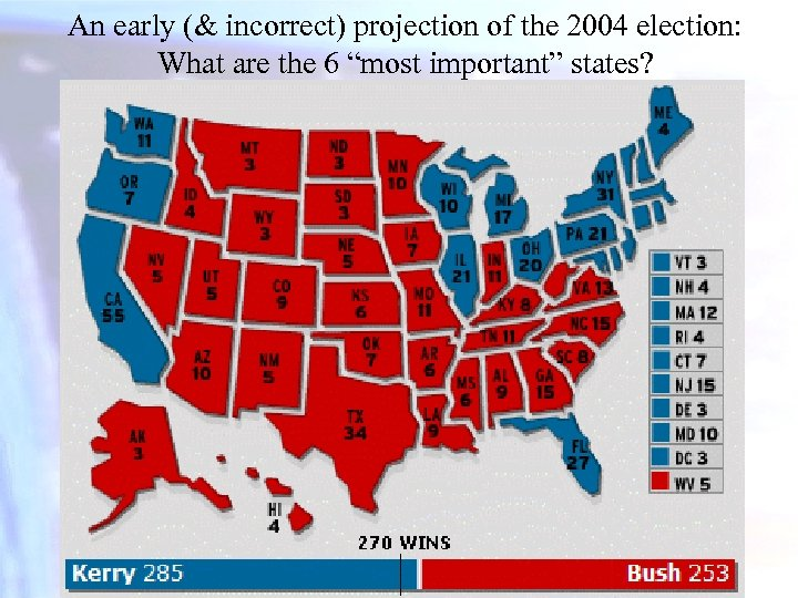 "An early (& incorrect) projection of the 2004 election: What are the 6 ""most"