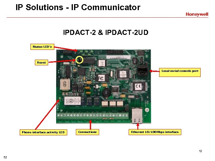 IP Solutions - IP Communicator IPDACT-2 & IPDACT-2 UD Status LED's Reset Local serial