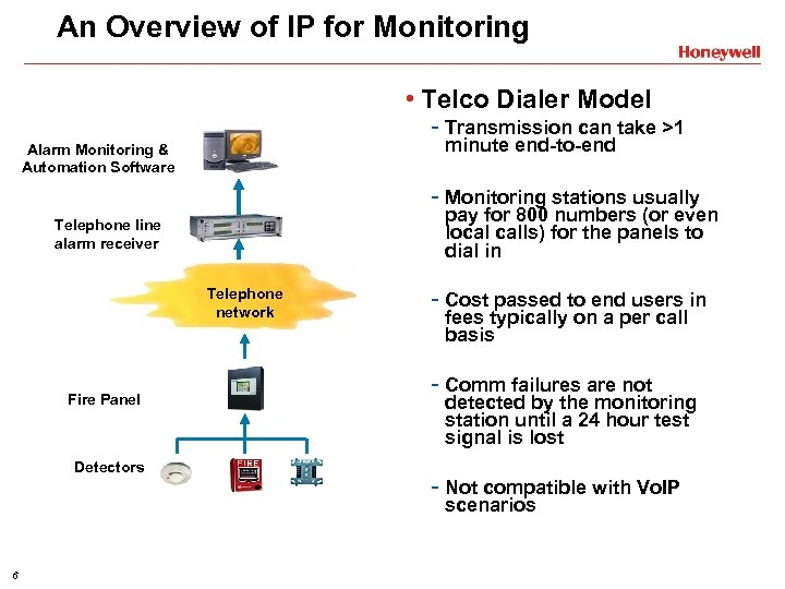 An Overview of IP for Monitoring • Telco Dialer Model - Transmission can take