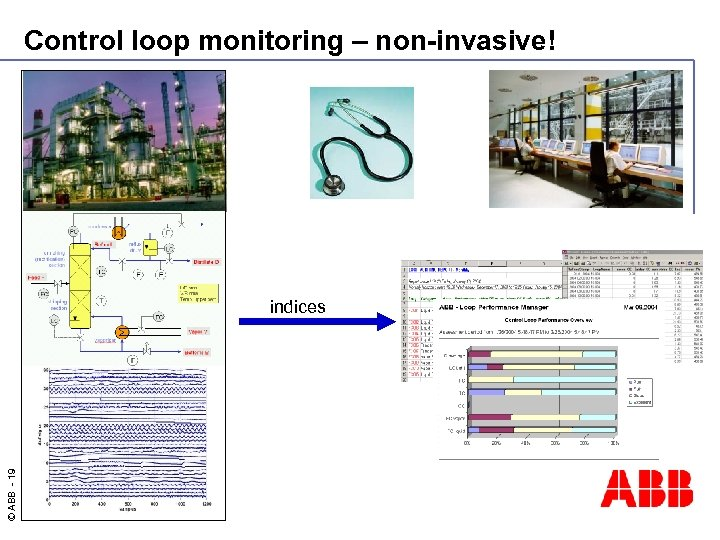 Control loop monitoring – non-invasive! © ABB - 19 indices