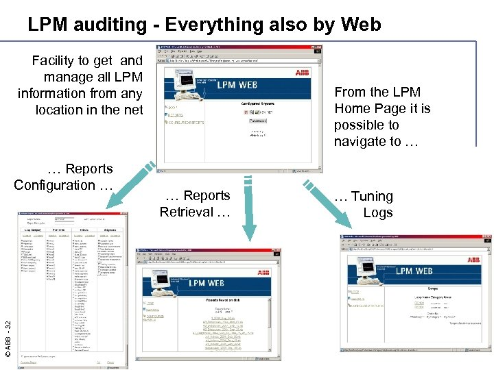 LPM auditing - Everything also by Web Facility to get and manage all LPM