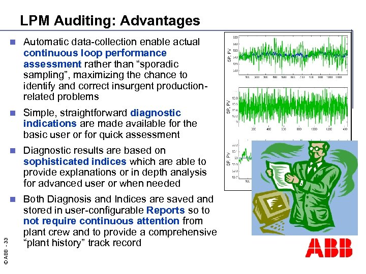 "LPM Auditing: Advantages Automatic data-collection enable actual continuous loop performance assessment rather than ""sporadic"