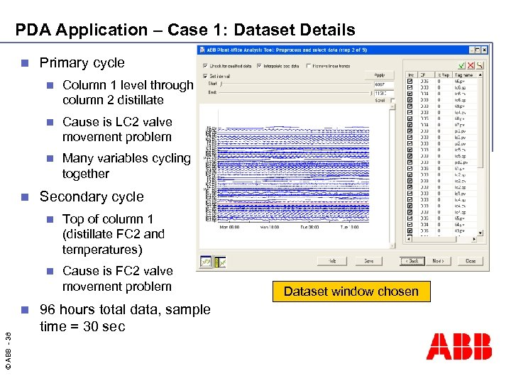 PDA Application – Case 1: Dataset Details n Primary cycle n n Cause is