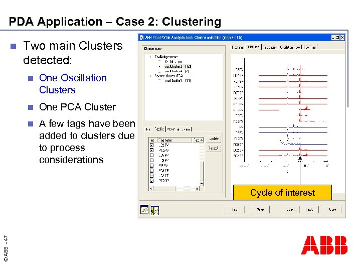 PDA Application – Case 2: Clustering n Two main Clusters detected: n One Oscillation