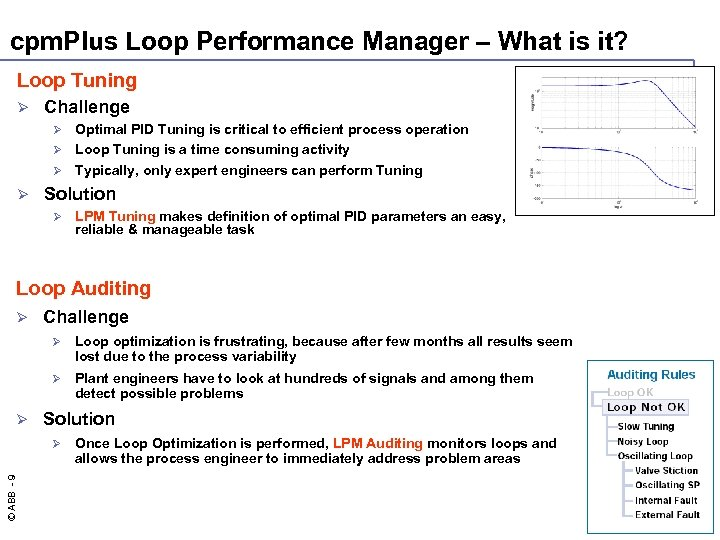 cpm. Plus Loop Performance Manager – What is it? Loop Tuning Ø Challenge Optimal