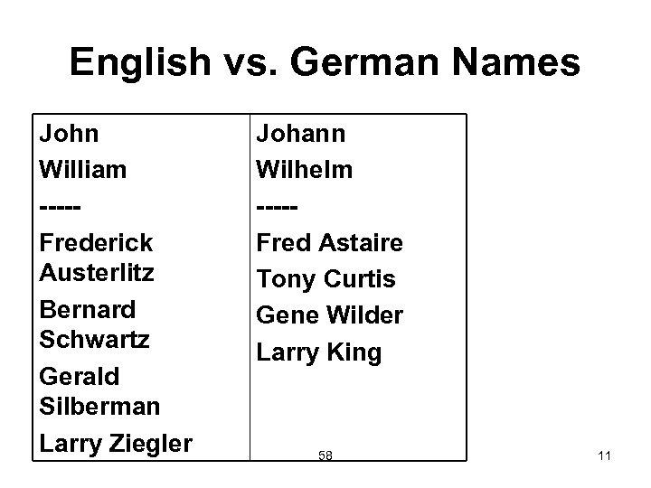 English vs. German Names John William ----Frederick Austerlitz Bernard Schwartz Gerald Silberman Larry Ziegler