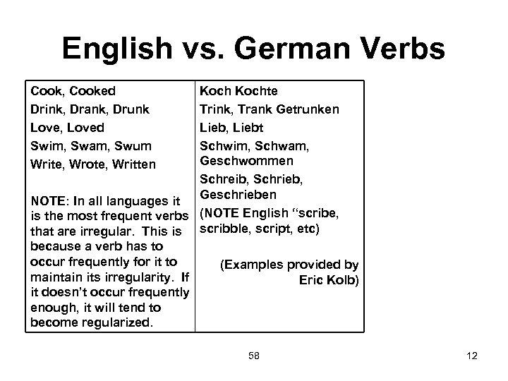 English vs. German Verbs Cook, Cooked Drink, Drank, Drunk Love, Loved Swim, Swam, Swum