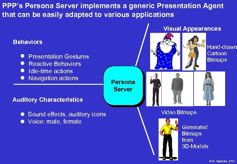 PPP's Persona Server implements a generic Presentation Agent that can be easily adapted to