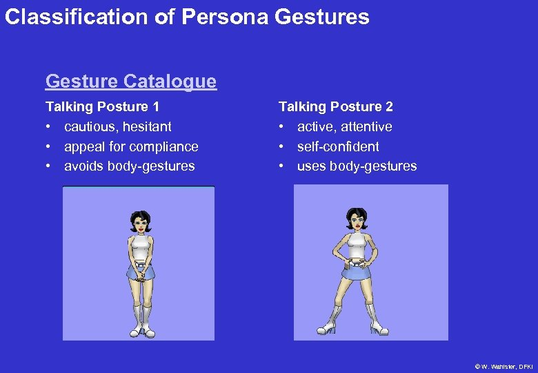 Classification of Persona Gestures Gesture Catalogue Talking Posture 1 • cautious, hesitant • appeal