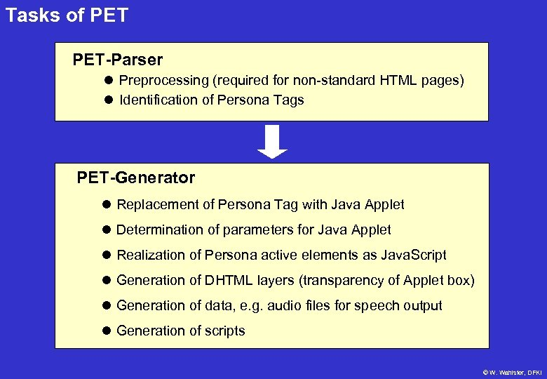 Tasks of PET-Parser l Preprocessing (required for non-standard HTML pages) l Identification of Persona