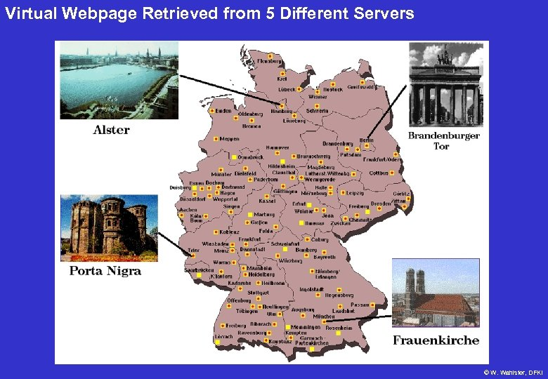 Virtual Webpage Retrieved from 5 Different Servers © W. Wahlster, DFKI